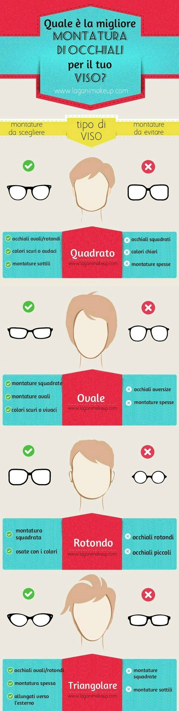come scegliere la montatura degli occhiali da vista in base alla forma del viso