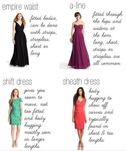 It's all about that A-line. | 41 Life-Changing Style Charts Every Woman Needs Right Now