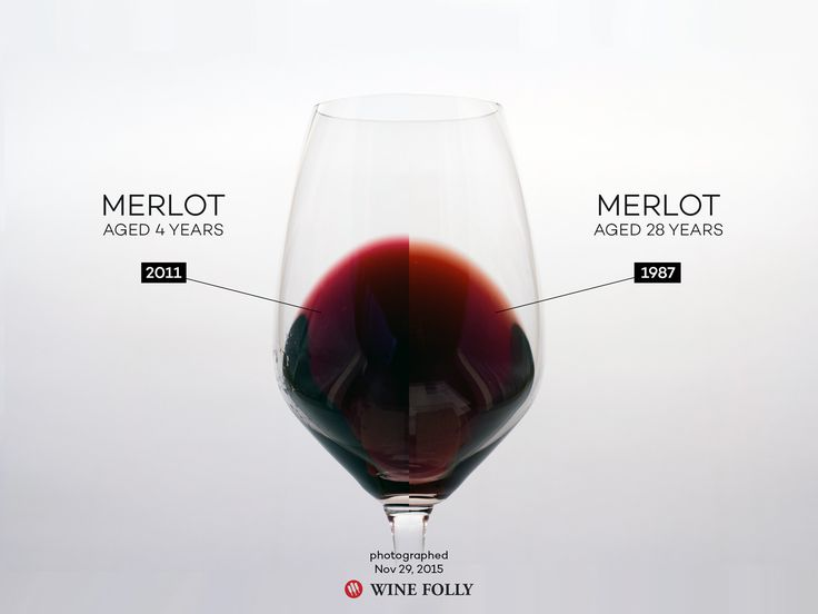 The color of wine and how it ages showing Merlot - http://winefolly.com/review/how-wines-age/