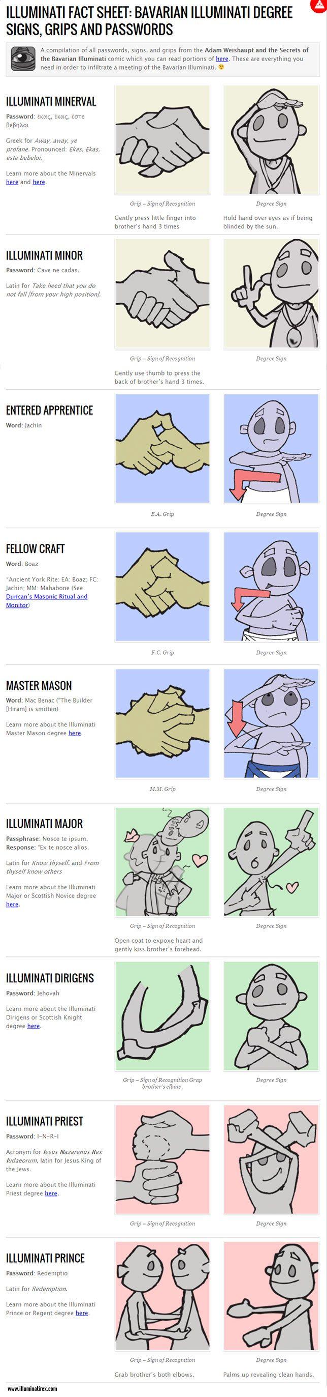 17 Best images about Bavarian Illuminati on Pinterest ...