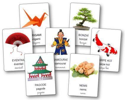 Imagier de l'Asie : 60 fiches à imprimer