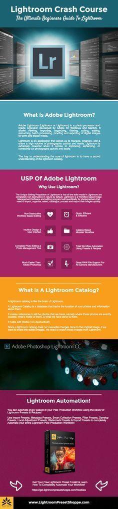 Learn Lightroom & Fundamentals of Lightroom. Best Free Lightroom Crash Course Online To Quickly Understand & Master The Basics of Lightroom. via @lrpresetshoppe