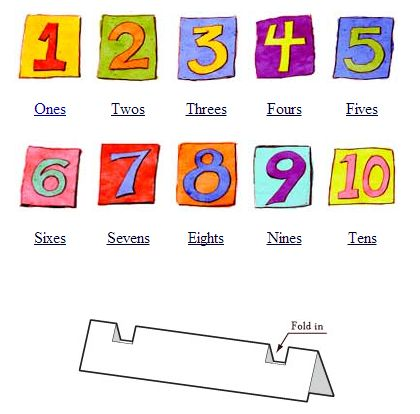 """Con este juego aprender o repasar las tablas de multiplicar será mucho más divertido. Foto Para jugar debemos imprimir y montar los """"ladrillos"""" de nuestra torre, que son una serie de tarjetas de cartulina que por un lado tienen la ecuación sin el resultado y por otro con el resultado. En The Toy Maker tenéis [...]"""