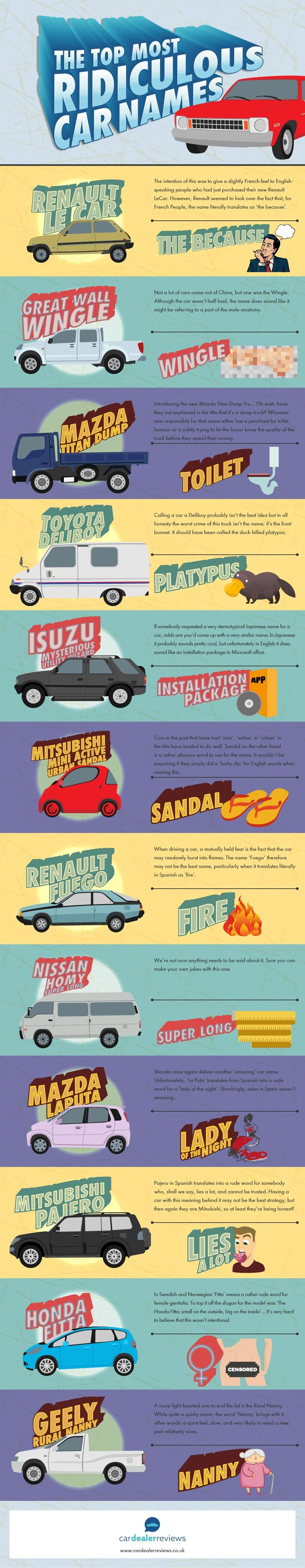 the top most ridiculous car names infographic