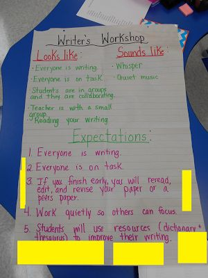 Writer's Workshop Expectations | Writing | Writer workshop ...