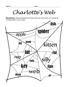 38 best Homeschool: ELA: Charlotte's Web images on