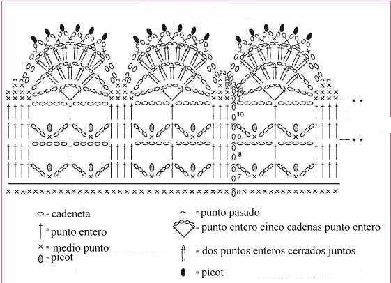 Mantocillo flamenca / crochet shawl pattern
