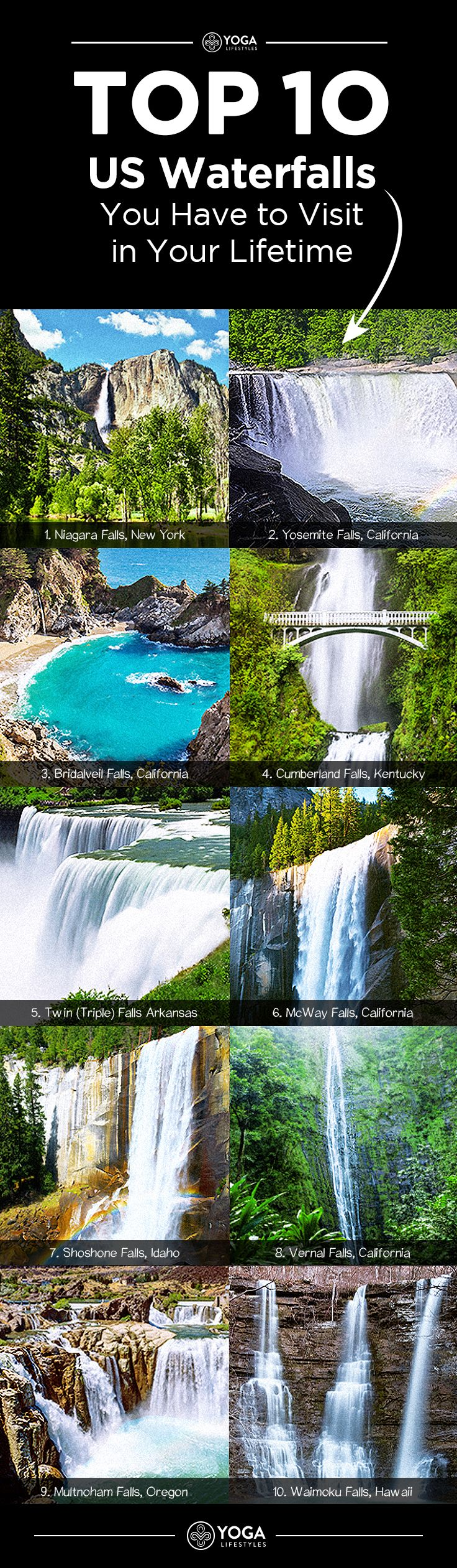 Top 10 Famous Waterfalls You Have to Visit in Your Lifetime