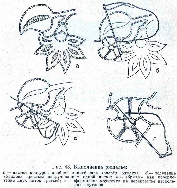 Техника вышивки ришелье