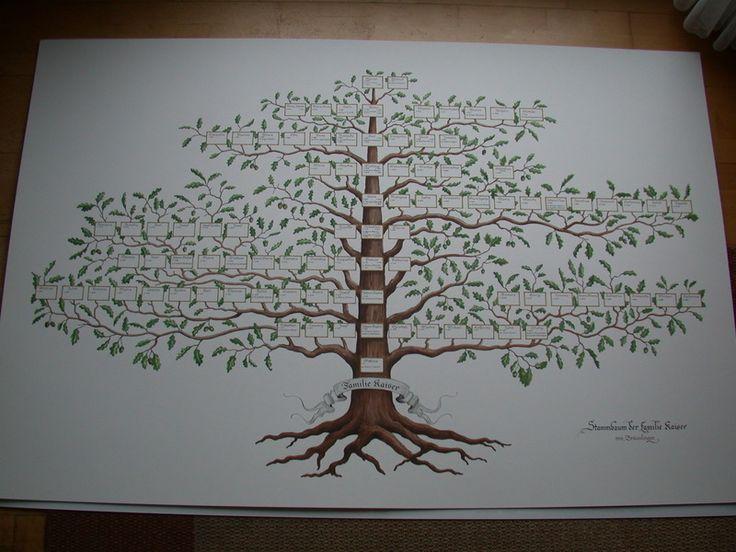 Ber ideen zu stammb ume auf pinterest for Stammbaum zum ausdrucken