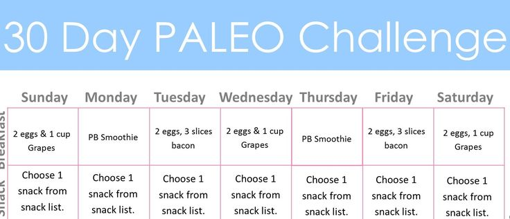 Diary of a Fit Mommy » 30 Day Paleo Challenge -- some parts of t this are not paleo but a great basis for a plan!!