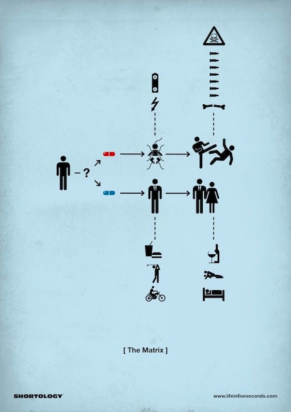 映画の中身を極限まで単純にしたピクトグラム9枚 - DNA