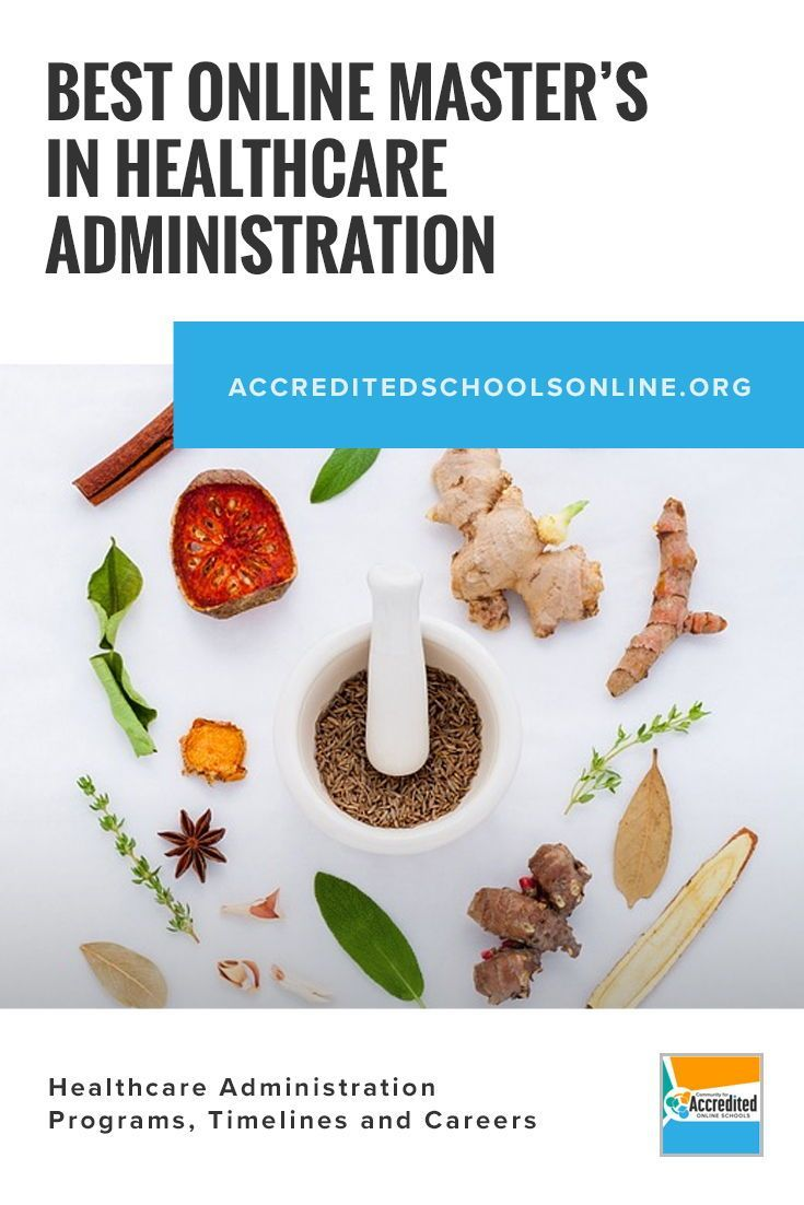 Which Accredited Schools Offer An Online Mha Degree Program Importance Of Time Management Healthcare Administration Time Management
