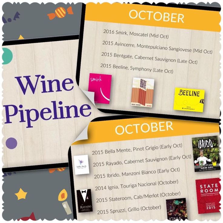 I can't wait for all these new wines coming out in October!! 🍷😊