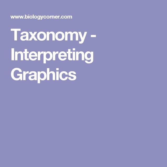 Taxonomy - Interpreting Graphics | Taxonomy