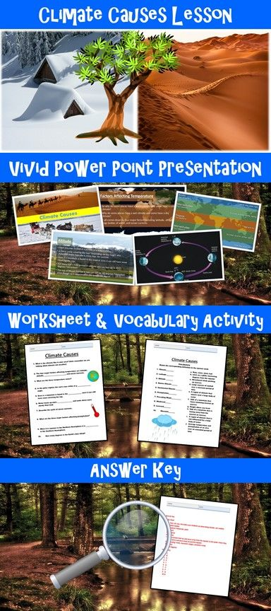 This presentation and work sheets goes over why regions have different climates. I have used this in late elementary through middle school ages.   Key Terms Include: climate temperature latitude altitude polar temperate tropical marine climates continental climates prevailing winds rain shadow seasonal winds monsoons Earth's Axis