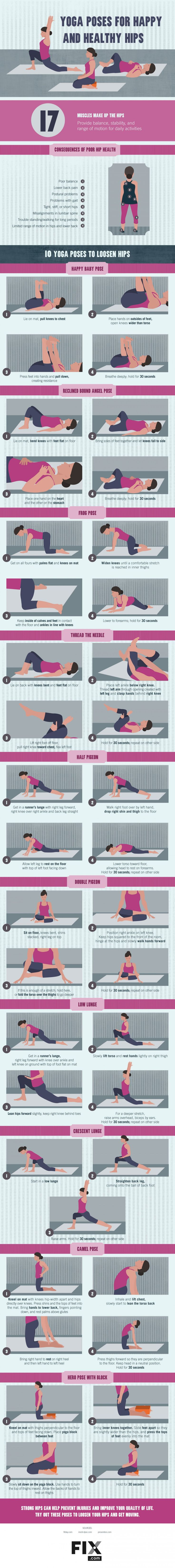 Yoga Poses for Happy and Healthy Hips