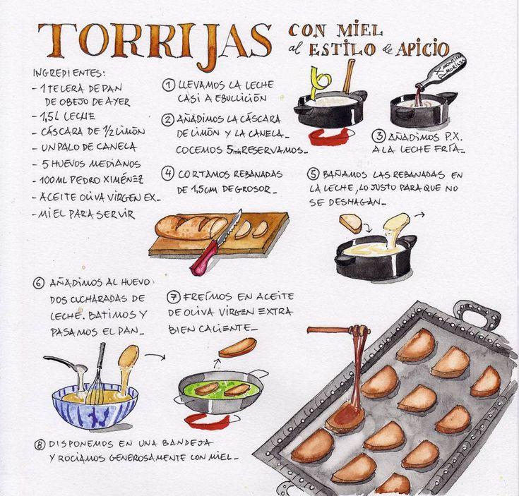 Torrijas (El país semanal) Un colofón muy sabroso para estimular los sabores de la memoria con recetas ilustradas de estos clásicos muy dulces
