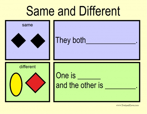 Visual cues and sentence starters/scripts for targeting similarities & differences - -  Pinned by @PediaStaff – Please Visit http://ht.ly/63sNt for all our pediatric therapy pins