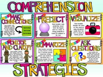 25+ best ideas about Comprehension posters on Pinterest   Reading ...