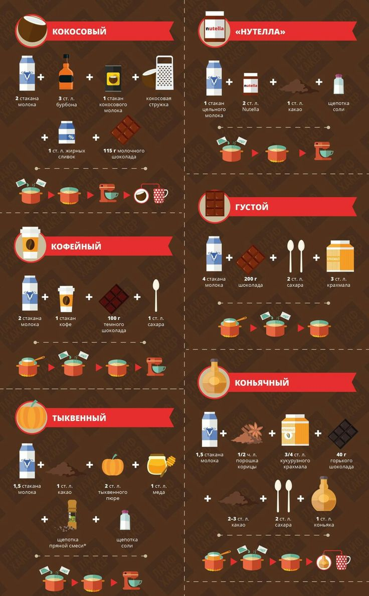 Recipes for amazing hot chocolate☕💕