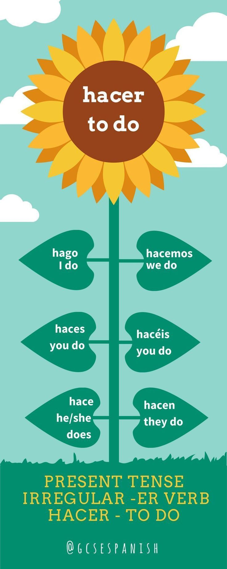Hacer = to do