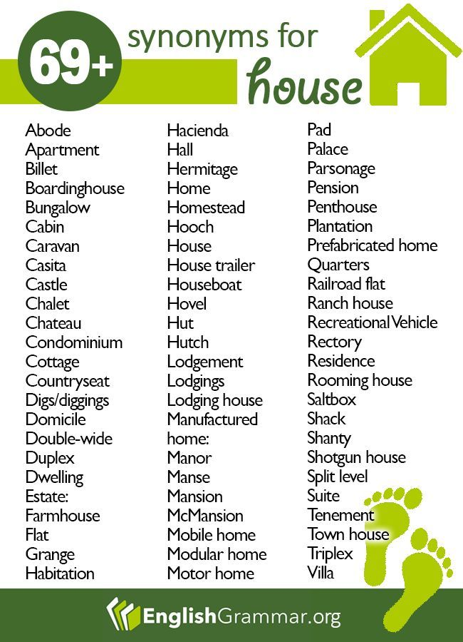 66 best synonyms images on pinterest english grammar for Bureau synonym