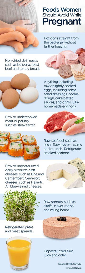 Foods to avoid while preggo