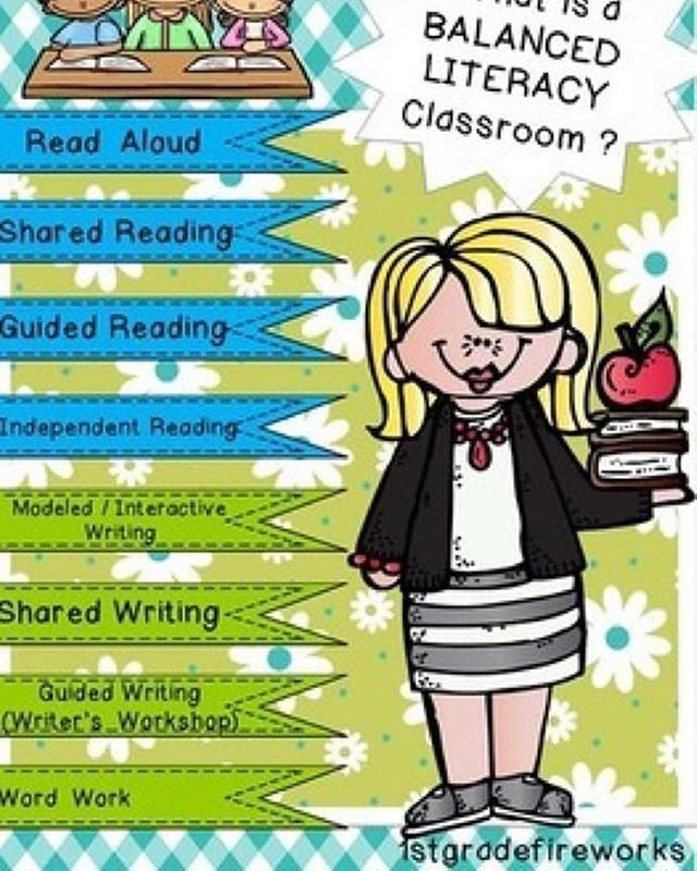 2017 It's time to get.. BACK TO BASICS! It's ALWAYS BALANCED LITERACY! https://www.teacherspayteachers.com/Product/What-is-a-BALANCED-LITERACY-classroom-1776415 #teachers #writing #teachersfollowteachers  #Tpt #teachersofinstagram #centers #resources #ban