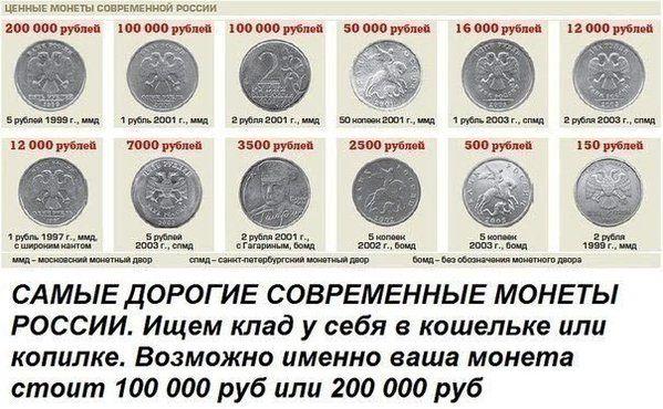 Монеты за которые можно получить деньги картинки