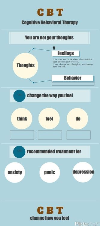Best 25 Freudian Psychology Ideas On Pinterest Freud