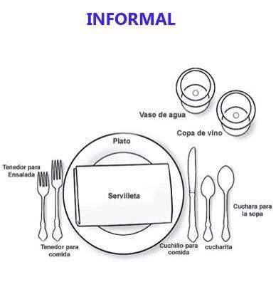 129 best ETIQUETA EN LA MESA images on Pinterest | Dining etiquette ...