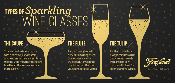 Freixenet Friday - Week 7: Have you ever tasted the same sparkling wine from different shaped glasses? Tell us which type of glass you prefer and be entered to win a set of @Deanna Johnson By Lolita hand painted flutes.