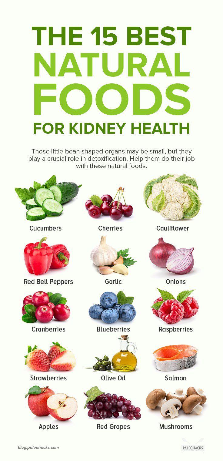 15 Best Foods To Naturally Help Your Kidneys Detox