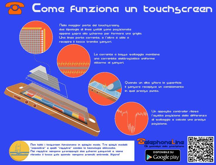 Come funziona il #touchscreen #tablet