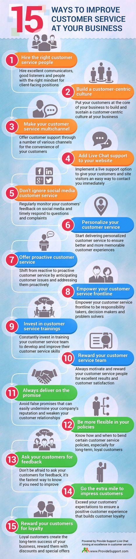 enhance customer service experience Learn the key principles of good customer service and find out how to build  customer relationships.