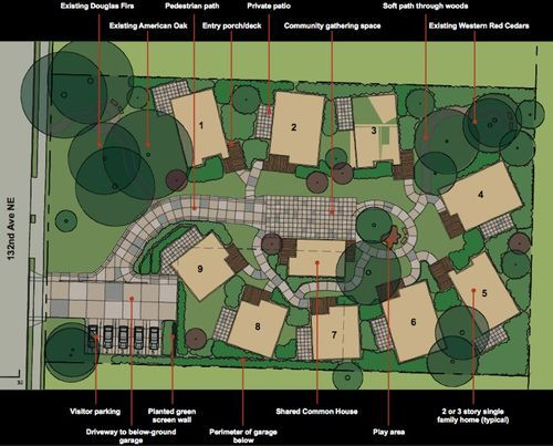 Taltree eco village site plan community housing for Village house design images