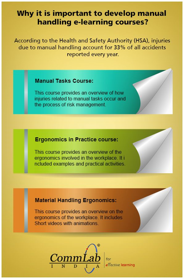 39 Best Elearning Infographic Images On Pinterest | Infographic
