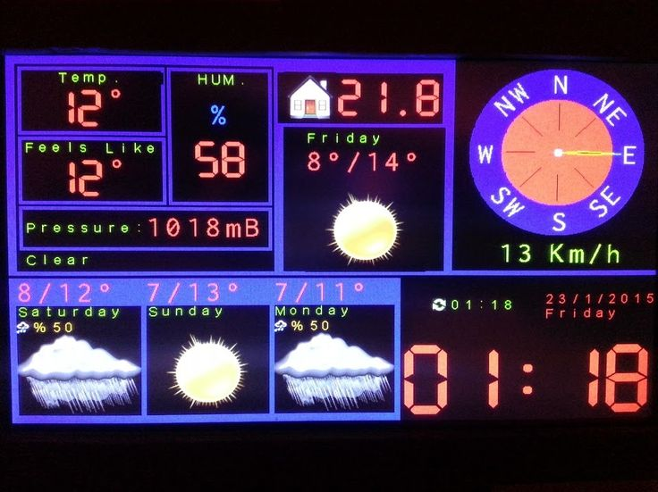 This project, builds on Wunderground weather forecast via the Internet. Specs:1. 3 days weather forecast (Low&High temps, probably of precipitation, condition icons)2. Current weather conditions (Current temp, feelslike temp, humidity, pressure)3. Current wind directions & speed with analog gauge meter.4. Indoor temperature with Dallas 18b20 Temperature sensor.5. NTP time via Wunderground time server.
