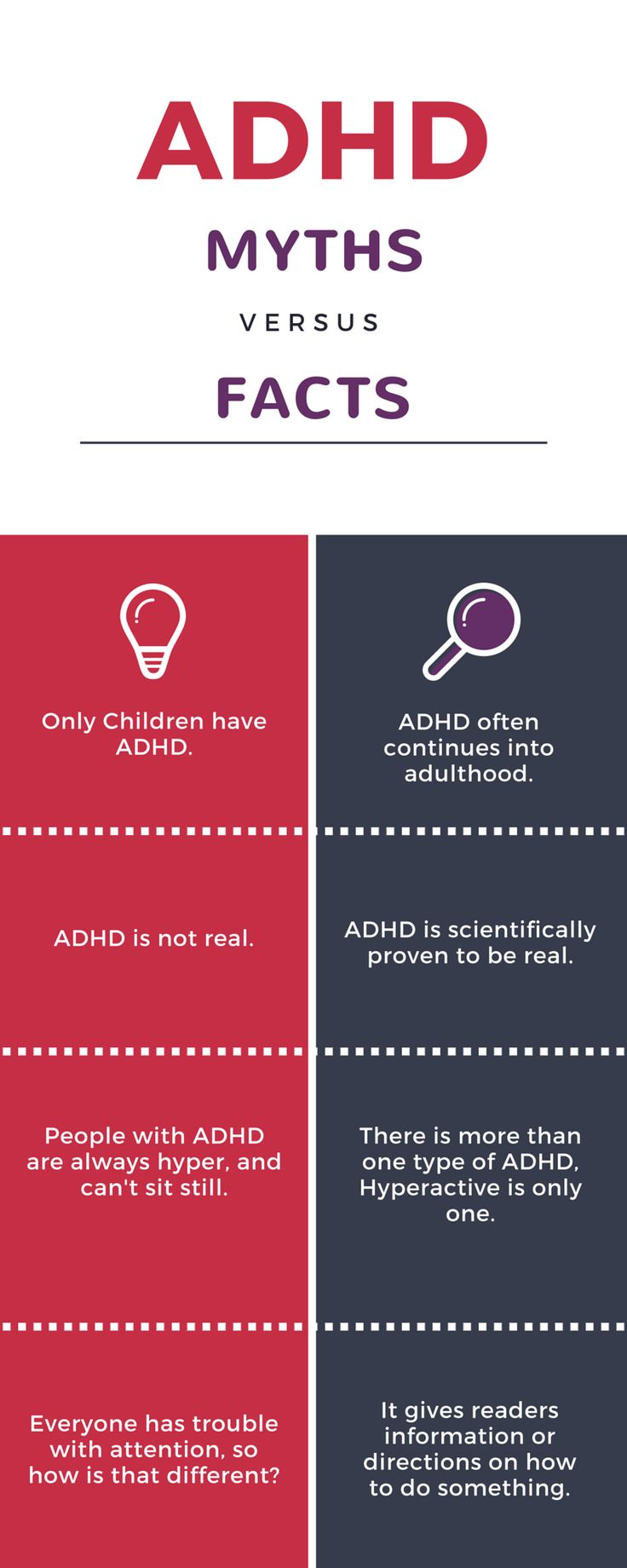 adhd a behavioral disorder Having adhd along with a coexisting disruptive behavior disorder (odd/cd) can complicate diagnosis and treatment and also worsen the prognosis.