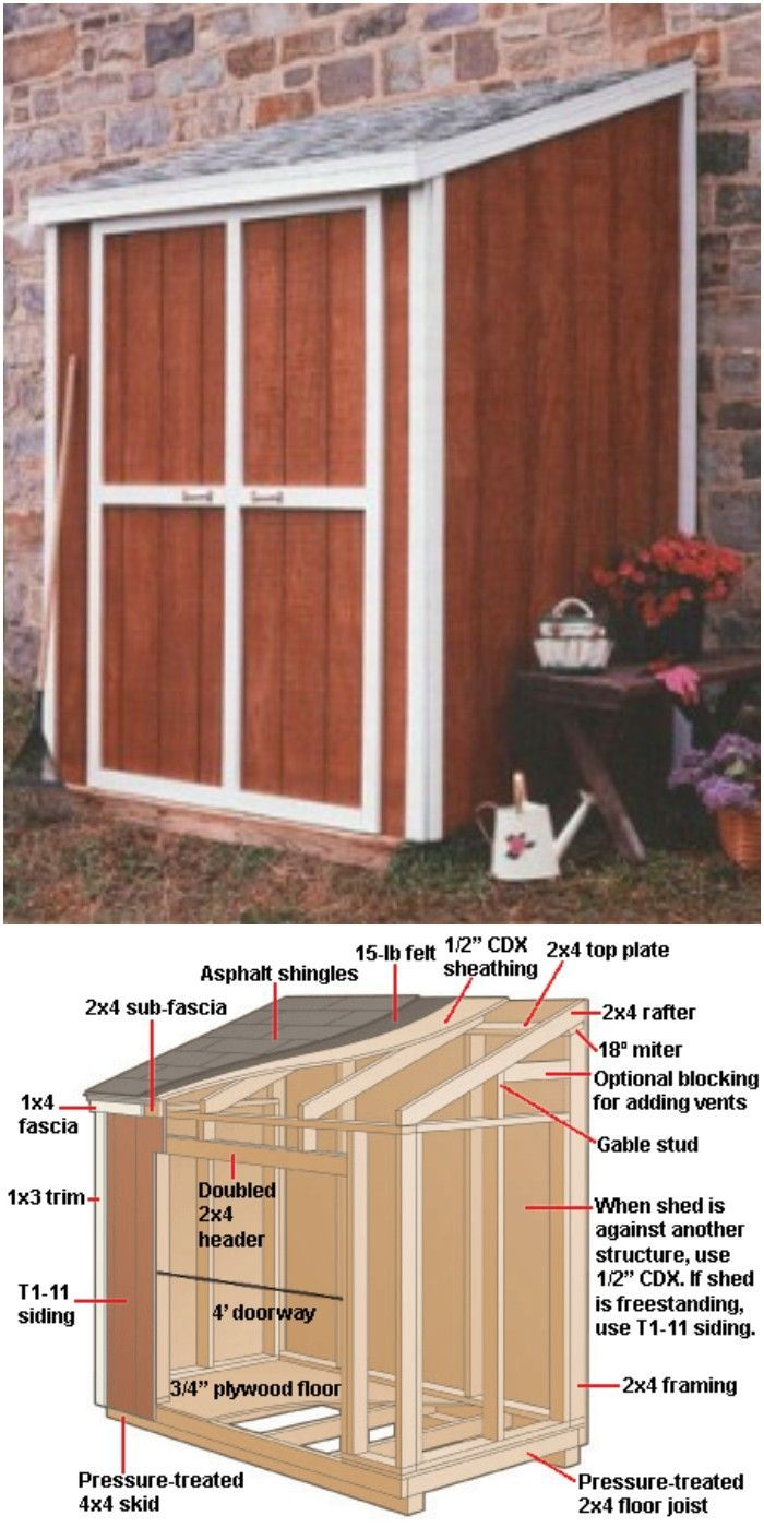 Pin On Fences Sheds Trailer Ideas