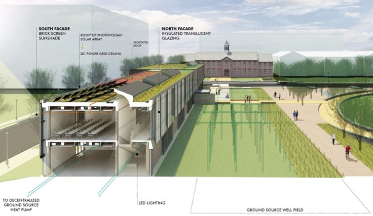 Artist's rendering of the Center for Building Energy Education and Innovation