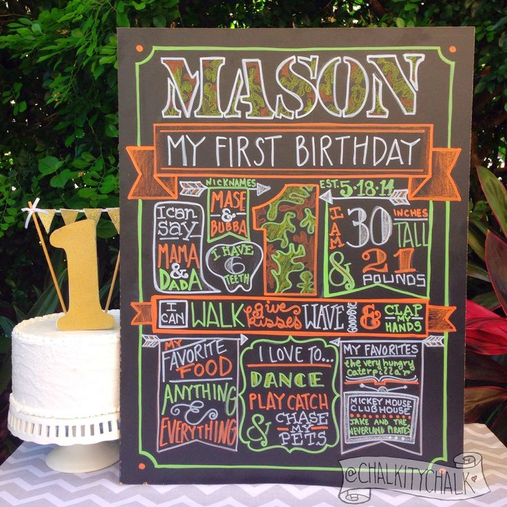 Camo Birthday Chalkboard Sign- first birthday chalkboard, first birthday stats sign, camo birthday decoration, birthday photo prop - pinned by pin4etsy.com