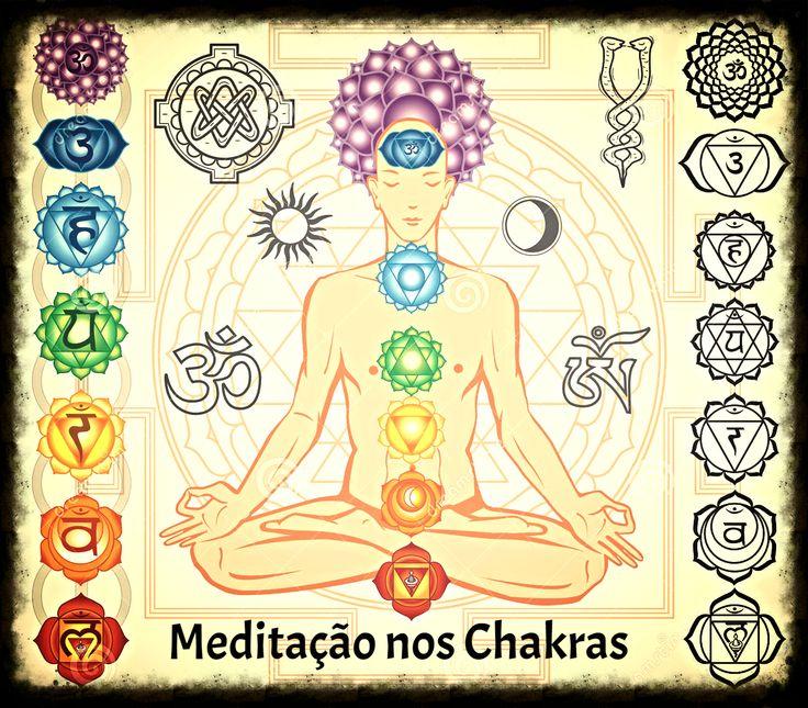 Yoga em Casa | Meditação nos Chakras