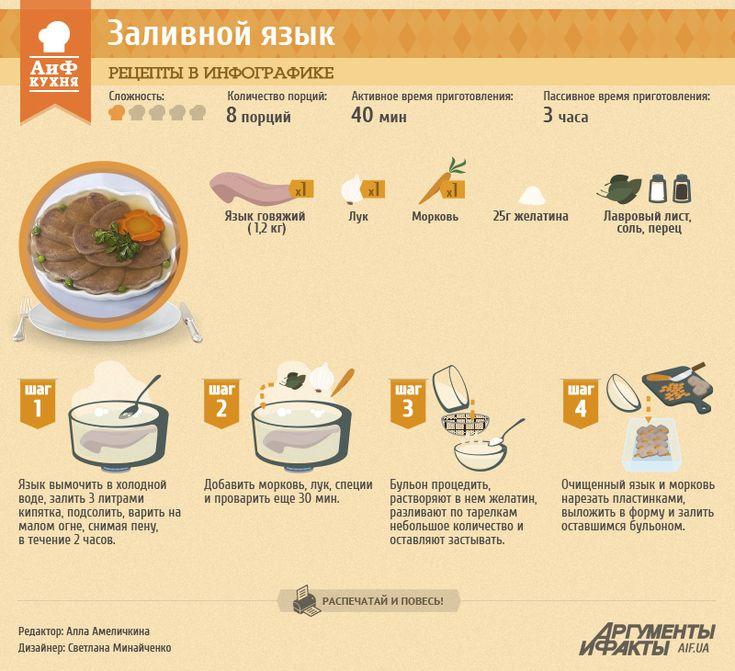 Рецепты в инфографике: заливной язык | Рецепты в инфографике | Кухня | АиФ Украина