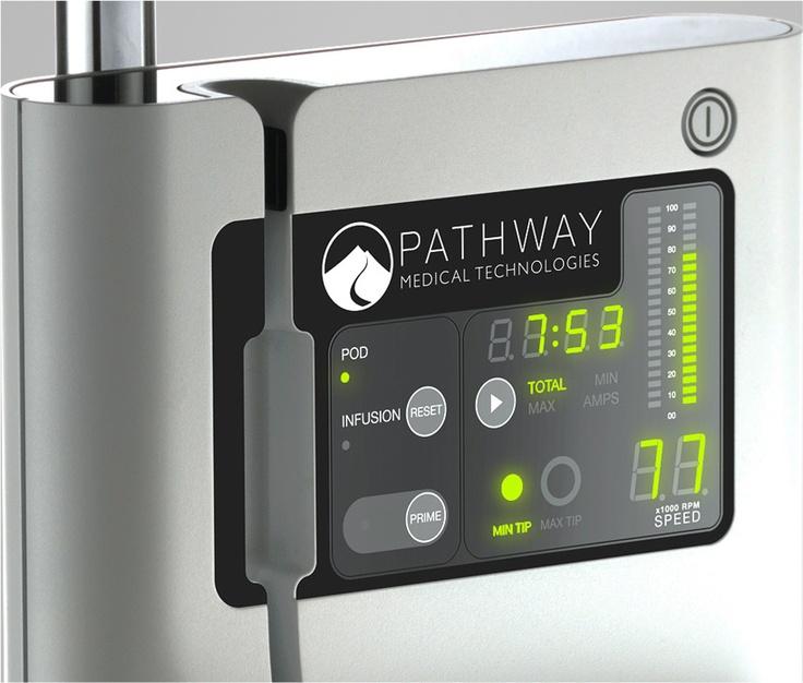 Medical User interface