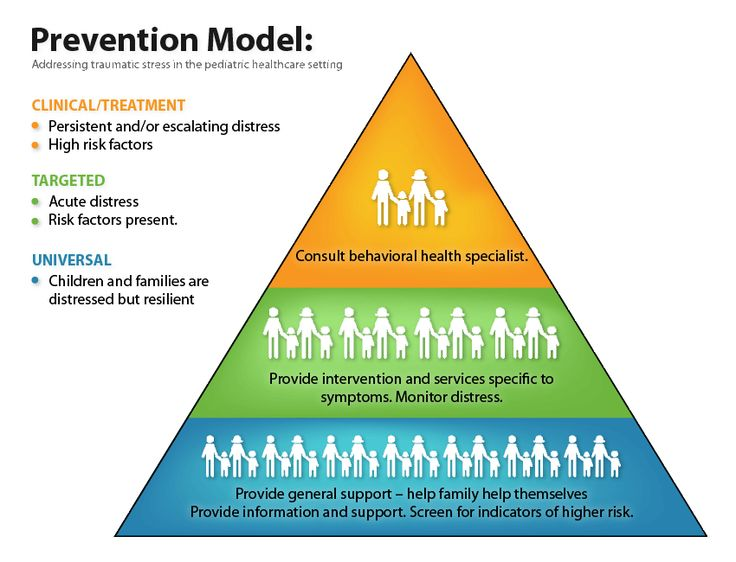 health and family life education school The world health organization's information series on school healthdocument 9 skills for health skills-based health education including life skills: an important component of a.