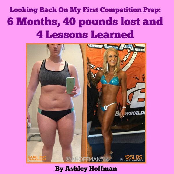 6 months, 40 pounds – Angel Competition Bikinis