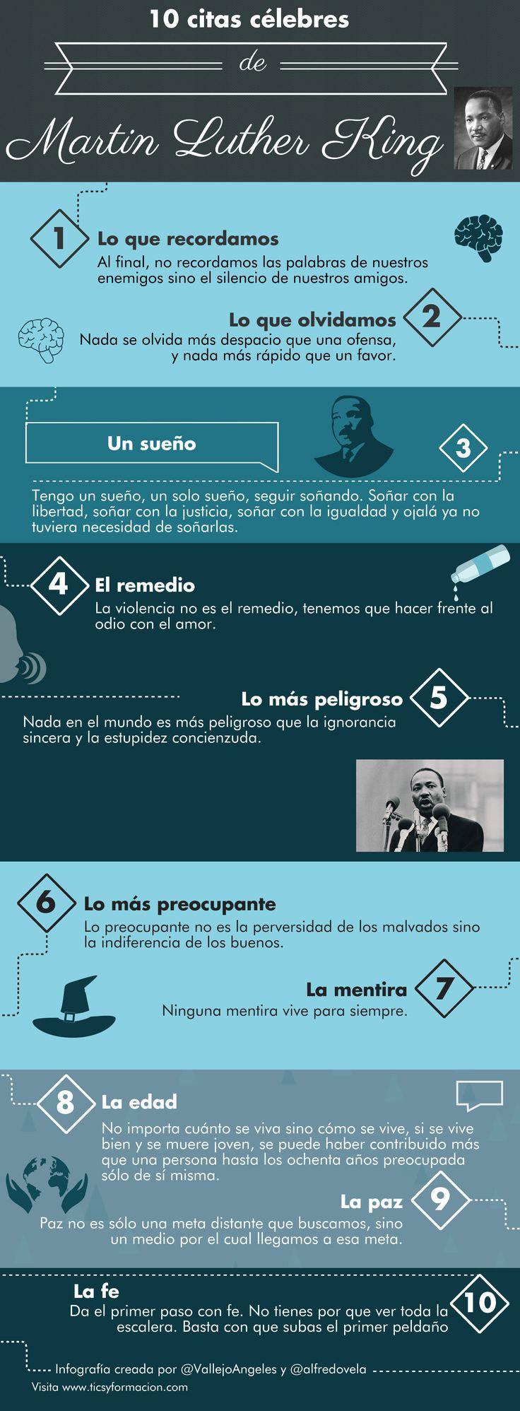 10 citas célebres de Martin Luther King. #infografia @rubendelaosa http://about.me/rubendelaosa