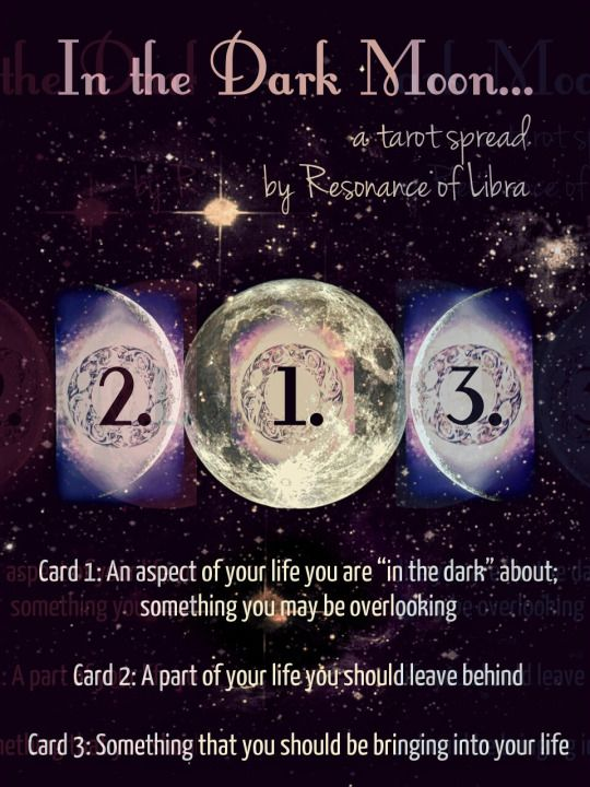 In the Dark Moon Three Card Tarot Spread | Oracle Cards | Divination Layout